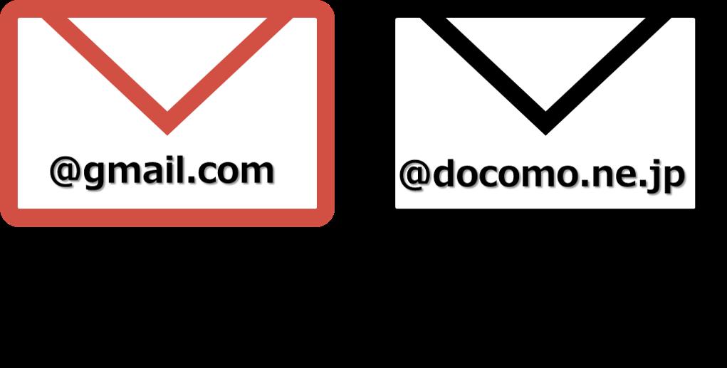 Gmailとドコモメール